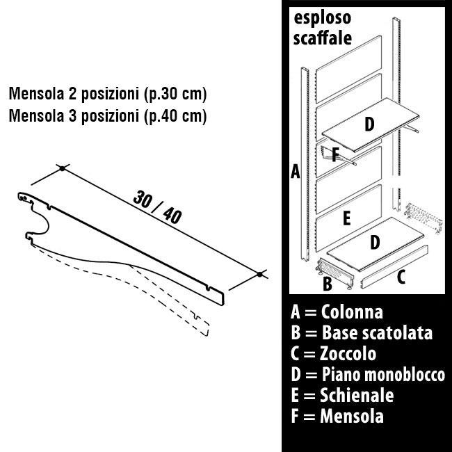 Reggimensola pesante a 3 posizioni per scaffalatura for Mensola 30 cm